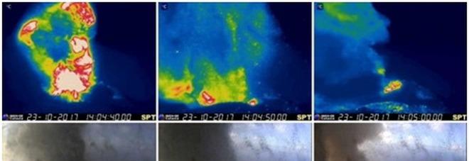 Forte sequenza esplosiva nel cratere meridionale dello Stromboli